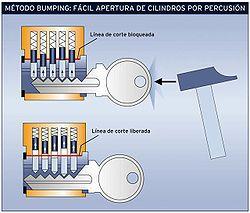 Reforzar una cerradura - Evitar Bumping www.cerrajero-de-madrid.es
